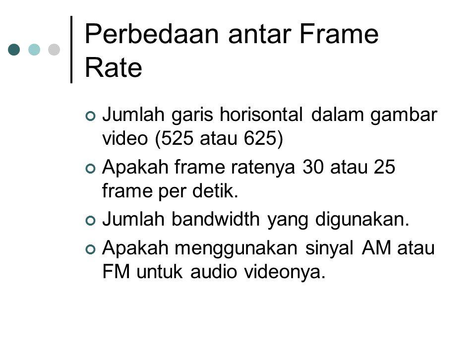 Perbedaan antar Frame Rate Jumlah garis horisontal dalam gambar video (525 atau 625) Apakah frame ratenya 30 atau 25 frame per detik. Jumlah bandwidth