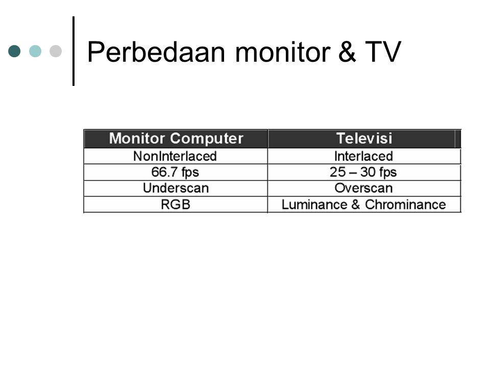 Perbedaan monitor & TV