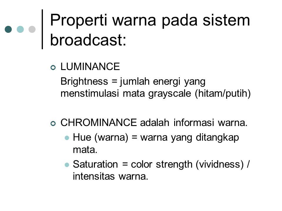 Properti warna pada sistem broadcast: LUMINANCE Brightness = jumlah energi yang menstimulasi mata grayscale (hitam/putih) CHROMINANCE adalah informasi