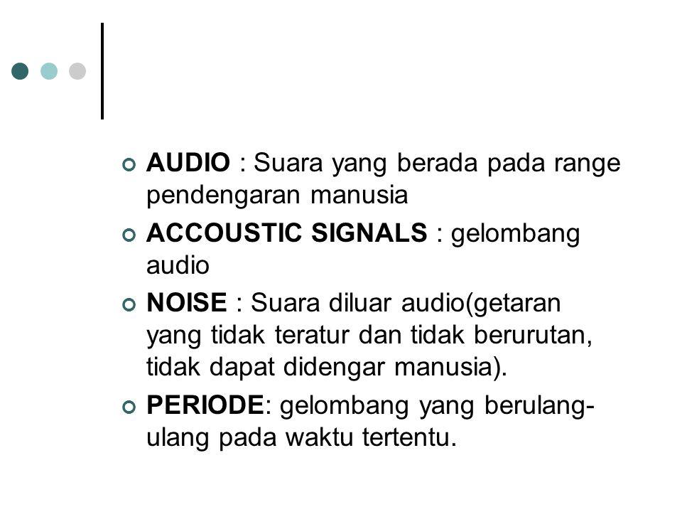 AUDIO : Suara yang berada pada range pendengaran manusia ACCOUSTIC SIGNALS : gelombang audio NOISE : Suara diluar audio(getaran yang tidak teratur dan
