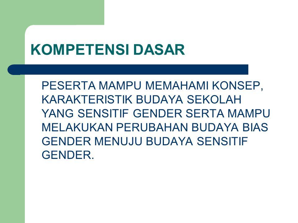 Kelompok I Sikap Kelompok II Norma Kelompok III Relasi No Aspek yg dinilai Ciri-ciri sensitif gender