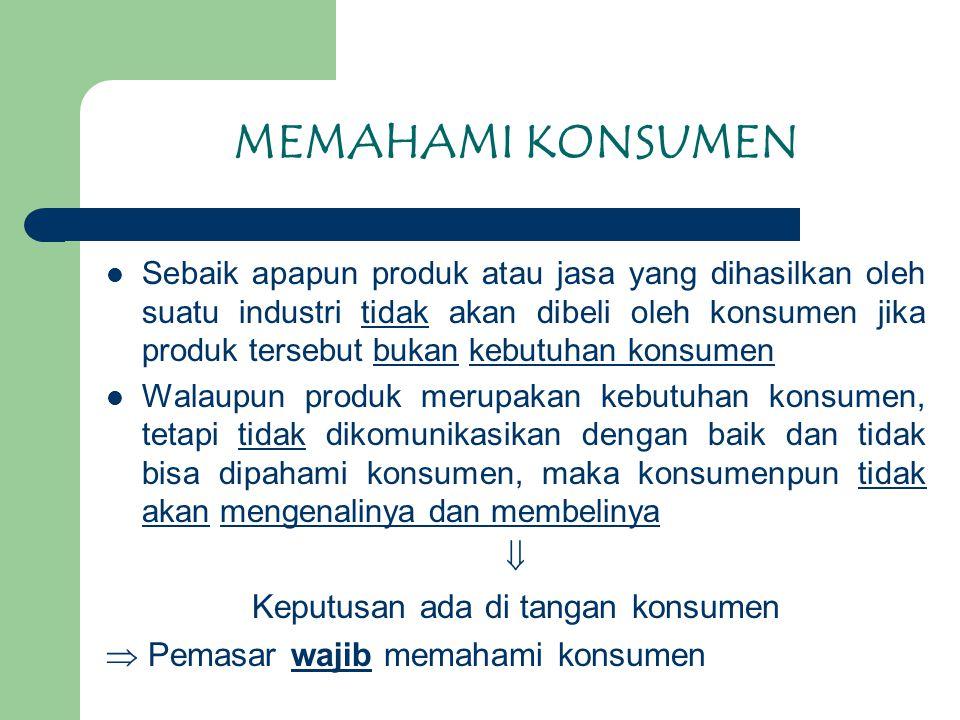 Pemahaman yang baik terhadap Perilaku Konsumen  2 manfaat Manfaat positif Jika produsen dalam bertindak yang sesuai dengan etika bisnis Manfaat negatif Jika produsen melakukan manipulasi terhadap konsumen