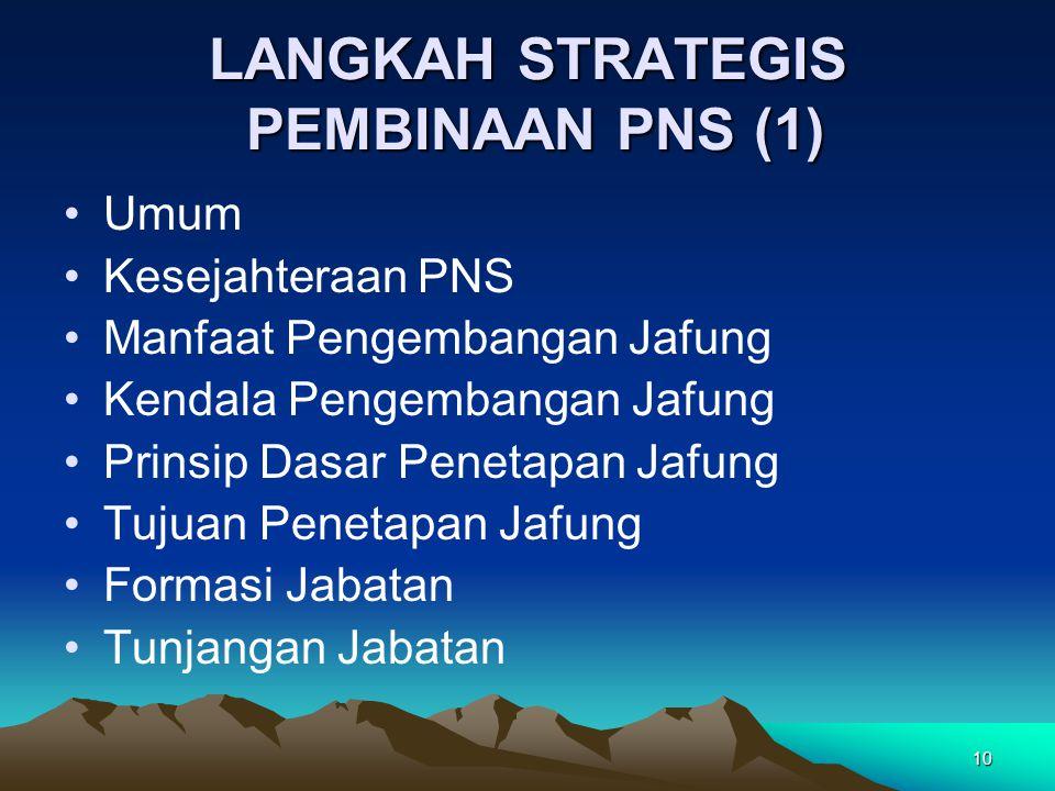 10 LANGKAH STRATEGIS PEMBINAAN PNS (1) Umum Kesejahteraan PNS Manfaat Pengembangan Jafung Kendala Pengembangan Jafung Prinsip Dasar Penetapan Jafung Tujuan Penetapan Jafung Formasi Jabatan Tunjangan Jabatan