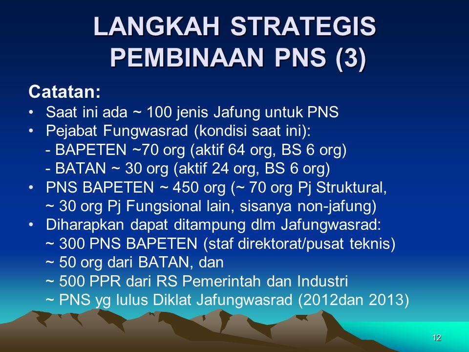 12 LANGKAH STRATEGIS PEMBINAAN PNS (3) Catatan: Saat ini ada ~ 100 jenis Jafung untuk PNS Pejabat Fungwasrad (kondisi saat ini): - BAPETEN ~70 org (ak