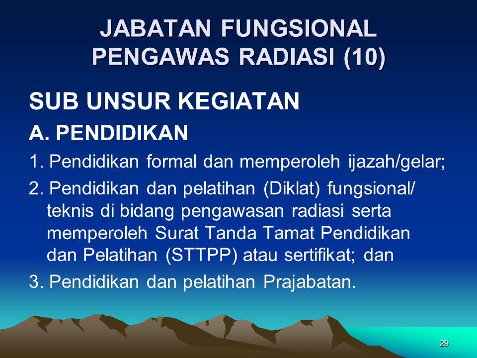 JABATAN FUNGSIONAL PENGAWAS RADIASI (10) SUB UNSUR KEGIATAN A. PENDIDIKAN 1. Pendidikan formal dan memperoleh ijazah/gelar; 2. Pendidikan dan pelatiha