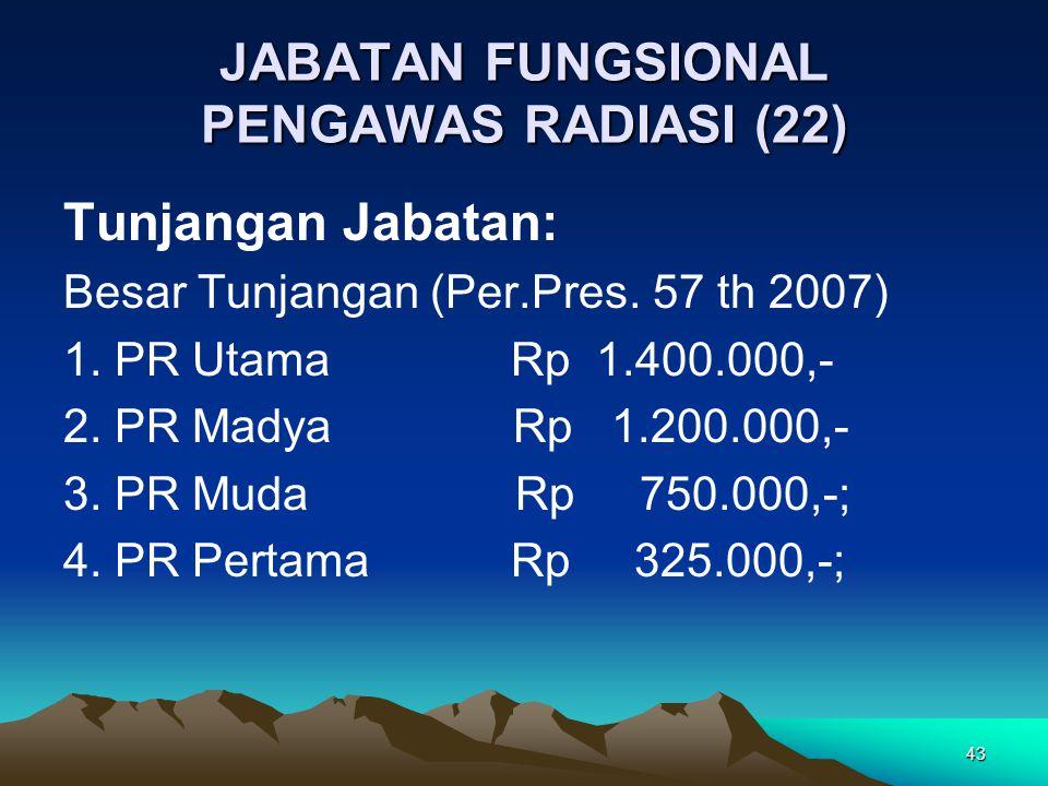 43 JABATAN FUNGSIONAL PENGAWAS RADIASI (22) Tunjangan Jabatan: Besar Tunjangan (Per.Pres. 57 th 2007) 1. PR Utama Rp 1.400.000,- 2. PR Madya Rp 1.200.