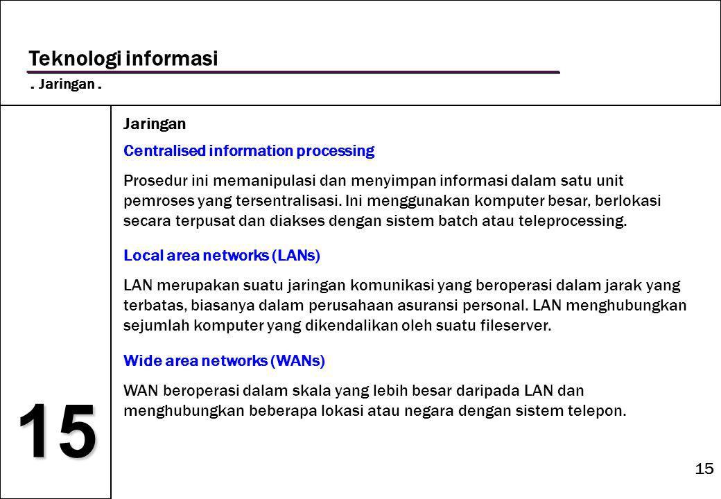15 15 Teknologi informasi. Jaringan.