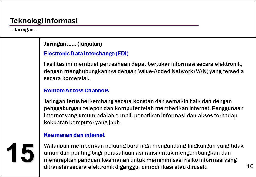16 15 Teknologi informasi. Jaringan.