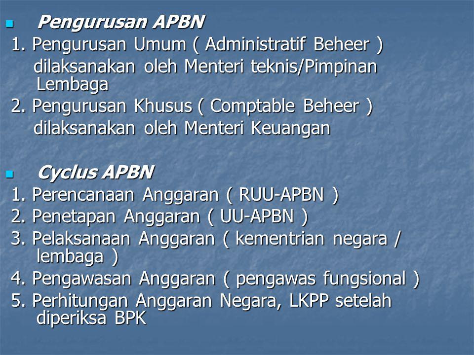 Anggaran Pendapatan dan Belanja Negara ( APBN ) Ruang Lingkup APBN 1.Pendapatan Negara a.