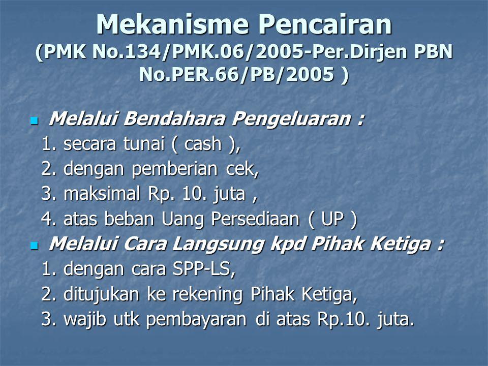 Pengelolaan Uang Persediaan Menteri/Pimp.