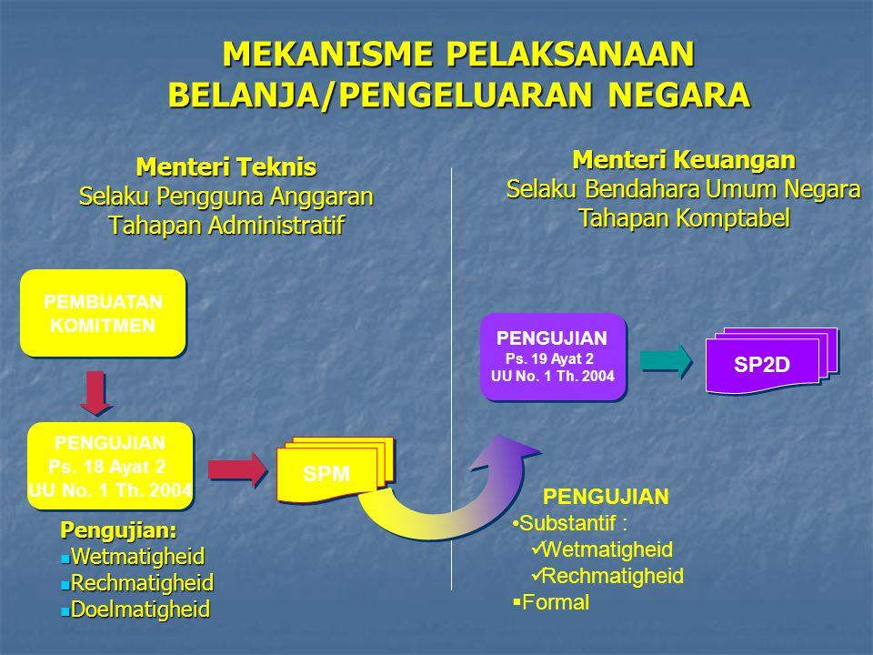 Mekanisme Pencairan (PMK No.134/PMK.06/2005-Per.Dirjen PBN No.PER.66/PB/2005 ) Melalui Bendahara Pengeluaran : Melalui Bendahara Pengeluaran : 1.