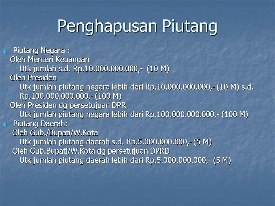 Penyelesaian Piutang Piutang Negara : Oleh Menteri Keuangan Jika bag.piutang negara yg tidak disepakati tidak lebih dari Rp.10.000.000.000,- (10 M) Jika bag.piutang negara yg tidak disepakati tidak lebih dari Rp.10.000.000.000,- (10 M) Oleh Presiden Jika bag.piutang yg tidak disepakati lebih dari Rp.10.000.000.000,- (10 M) s.d Rp.100.000.000.000,- (100 M) Jika bag.piutang yg tidak disepakati lebih dari Rp.10.000.000.000,- (10 M) s.d Rp.100.000.000.000,- (100 M) Oleh Presiden setelah mendpt pertimbangan DPR Jika bag.piutang negara yg tidak disepakati lebih dari Rp.100.000.000.000,- (100 M) Jika bag.piutang negara yg tidak disepakati lebih dari Rp.100.000.000.000,- (100 M) Piutang Daerah : Oleh Gub./Bupati/W.Kota Jika bag.piutang daerah yg tidak disepakati tidak lebih dari Rp.5.000.000.000,- (5 M) Jika bag.piutang daerah yg tidak disepakati tidak lebih dari Rp.5.000.000.000,- (5 M) Oleh Gub./Bupati/W.Kota setelah mendpt pertimbangan DPRD Jika bag.piutang daerah yg tidak disepakati lebih dari Rp.5.000.000.000,- (5 M) Jika bag.piutang daerah yg tidak disepakati lebih dari Rp.5.000.000.000,- (5 M)