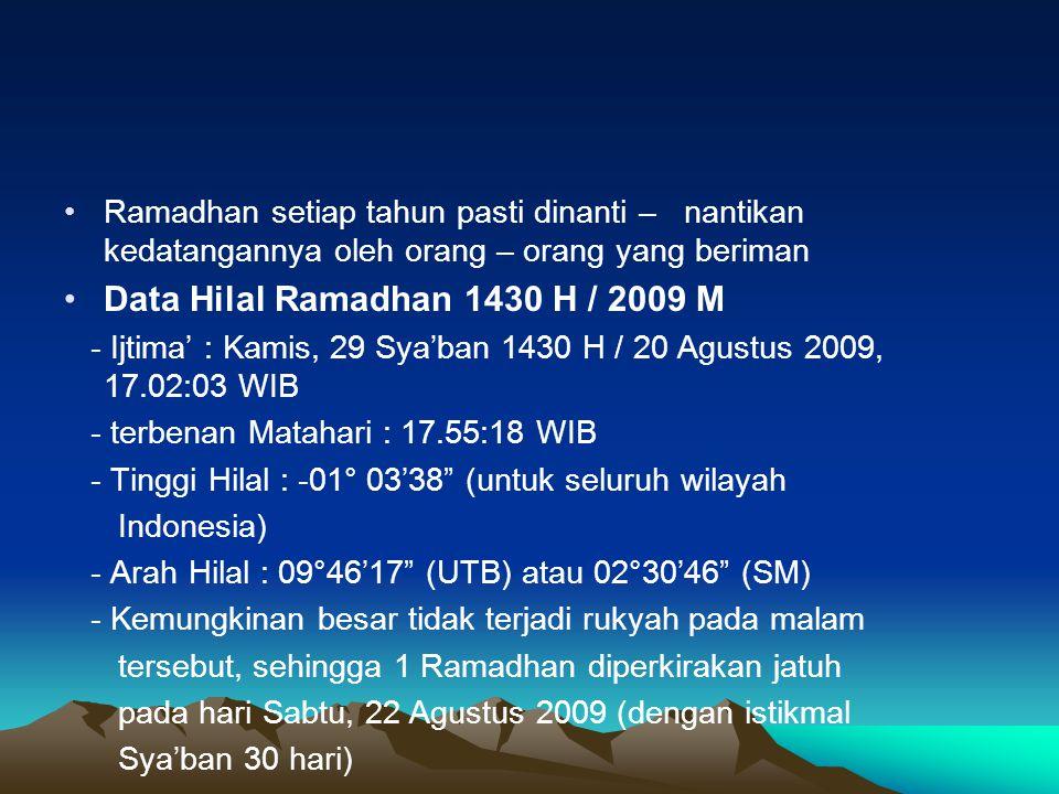 Ramadhan setiap tahun pasti dinanti – nantikan kedatangannya oleh orang – orang yang beriman Data Hilal Ramadhan 1430 H / 2009 M - Ijtima' : Kamis, 29