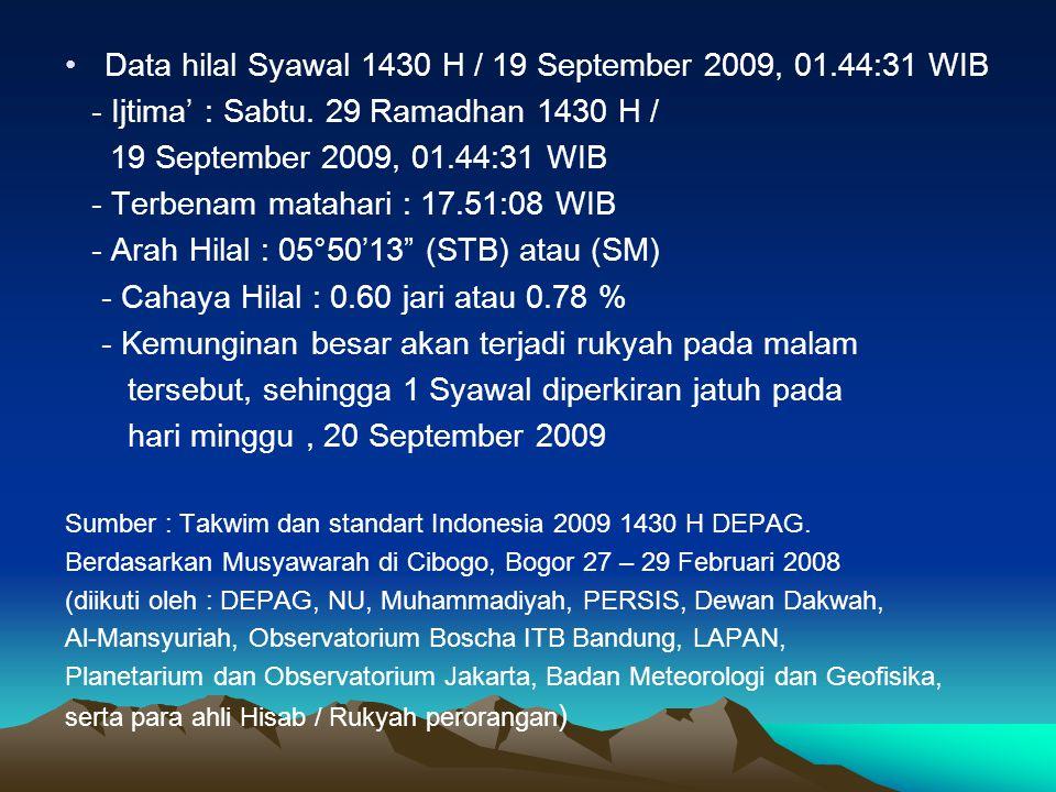 Data hilal Syawal 1430 H / 19 September 2009, 01.44:31 WIB - Ijtima' : Sabtu. 29 Ramadhan 1430 H / 19 September 2009, 01.44:31 WIB - Terbenam matahari