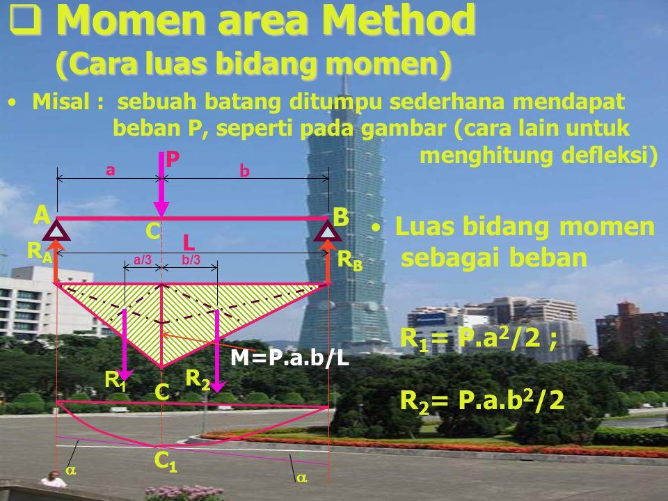  Momen area Method (Cara luas bidang momen) Misal : sebuah batang ditumpu sederhana mendapat beban P, seperti pada gambar (cara lain untuk menghitung