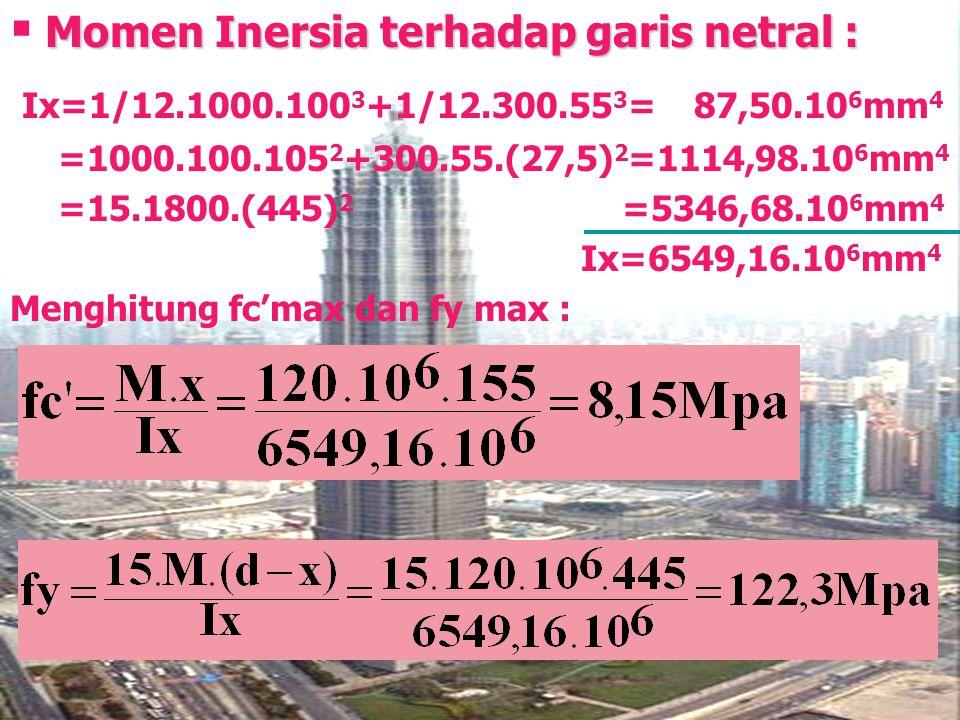  Momen area Method (Cara luas bidang momen) Misal : sebuah batang ditumpu sederhana mendapat beban P, seperti pada gambar (cara lain untuk menghitung defleksi) P   a b L a/3b/3 RARA RBRB R1R1 R2R2 M=P.a.b/L A B C C C1C1 Luas bidang momen sebagai beban R 1 = P.a 2 /2 ; R 2 = P.a.b 2 /2