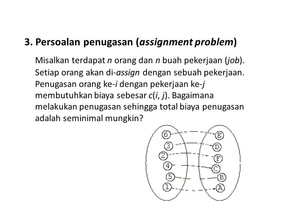 3. Persoalan penugasan (assignment problem) Misalkan terdapat n orang dan n buah pekerjaan (job). Setiap orang akan di-assign dengan sebuah pekerjaan.