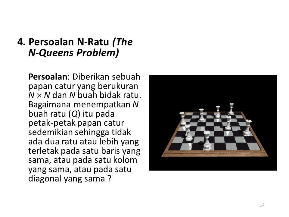 14 4. Persoalan N-Ratu (The N-Queens Problem) Persoalan: Diberikan sebuah papan catur yang berukuran N  N dan N buah bidak ratu. Bagaimana menempatka