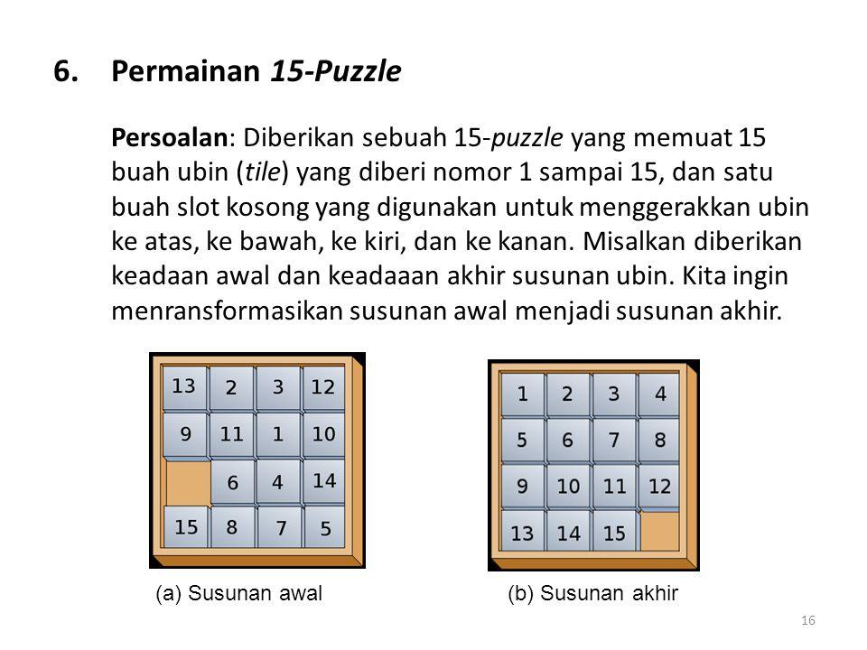 16 6.Permainan 15-Puzzle Persoalan: Diberikan sebuah 15-puzzle yang memuat 15 buah ubin (tile) yang diberi nomor 1 sampai 15, dan satu buah slot koson