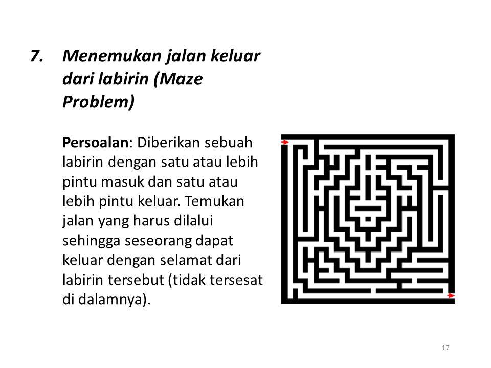 17 7.Menemukan jalan keluar dari labirin (Maze Problem) Persoalan: Diberikan sebuah labirin dengan satu atau lebih pintu masuk dan satu atau lebih pin