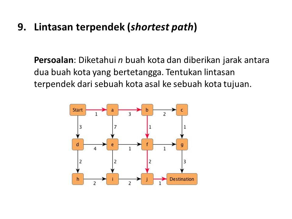 9.Lintasan terpendek (shortest path) Persoalan: Diketahui n buah kota dan diberikan jarak antara dua buah kota yang bertetangga. Tentukan lintasan ter