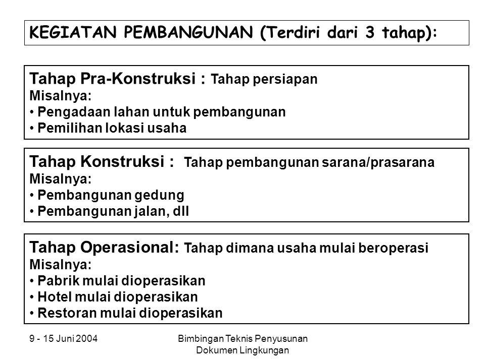 9 - 15 Juni 2004Bimbingan Teknis Penyusunan Dokumen Lingkungan Tahap Operasional: Tahap dimana usaha mulai beroperasi Misalnya: Pabrik mulai dioperasi