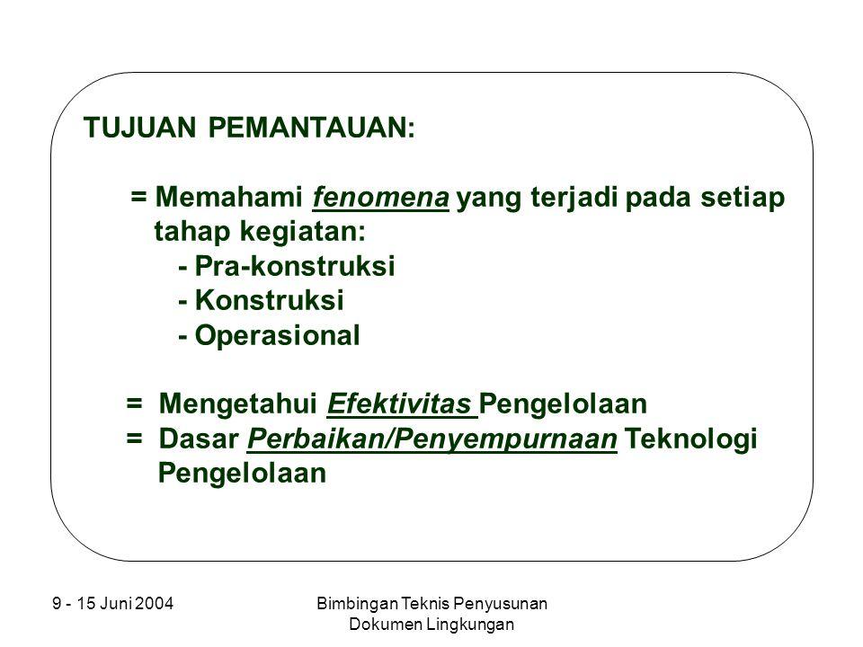 9 - 15 Juni 2004Bimbingan Teknis Penyusunan Dokumen Lingkungan TUJUAN PEMANTAUAN: = Memahami fenomena yang terjadi pada setiap tahap kegiatan: - Pra-k