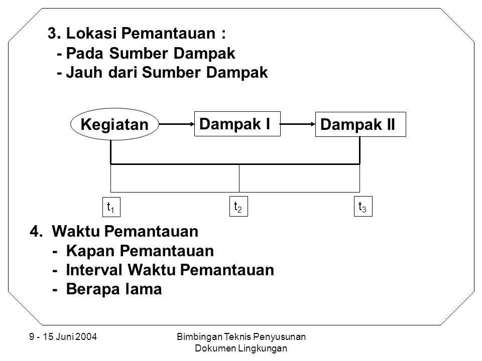 9 - 15 Juni 2004Bimbingan Teknis Penyusunan Dokumen Lingkungan 3. Lokasi Pemantauan : - Pada Sumber Dampak - Jauh dari Sumber Dampak 4. Waktu Pemantau