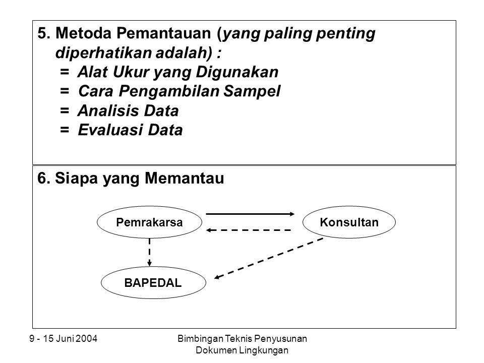 9 - 15 Juni 2004Bimbingan Teknis Penyusunan Dokumen Lingkungan 5.Metoda Pemantauan (yang paling penting diperhatikan adalah) : = Alat Ukur yang Diguna