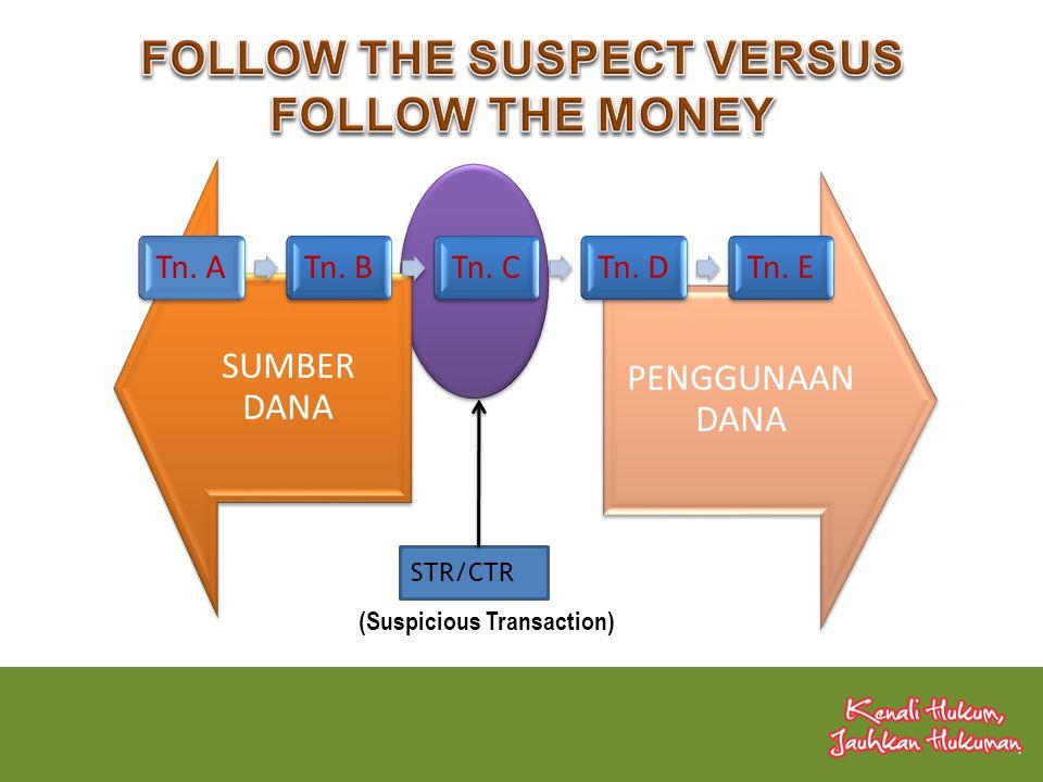 SUMBER DANA PENGGUNAAN DANA Tn. ATn. BTn. CTn. DTn. E STR/CTR 99 (Suspicious Transaction)