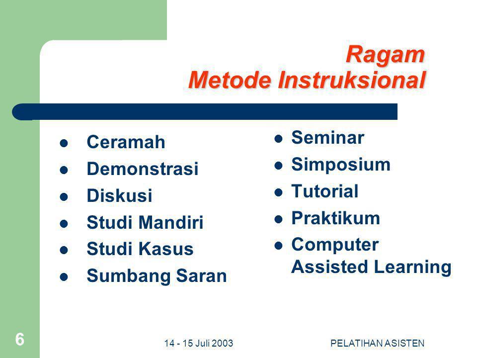 14 - 15 Juli 2003PELATIHAN ASISTEN 6 Ragam Metode Instruksional Ceramah Demonstrasi Diskusi Studi Mandiri Studi Kasus Sumbang Saran Seminar Simposium