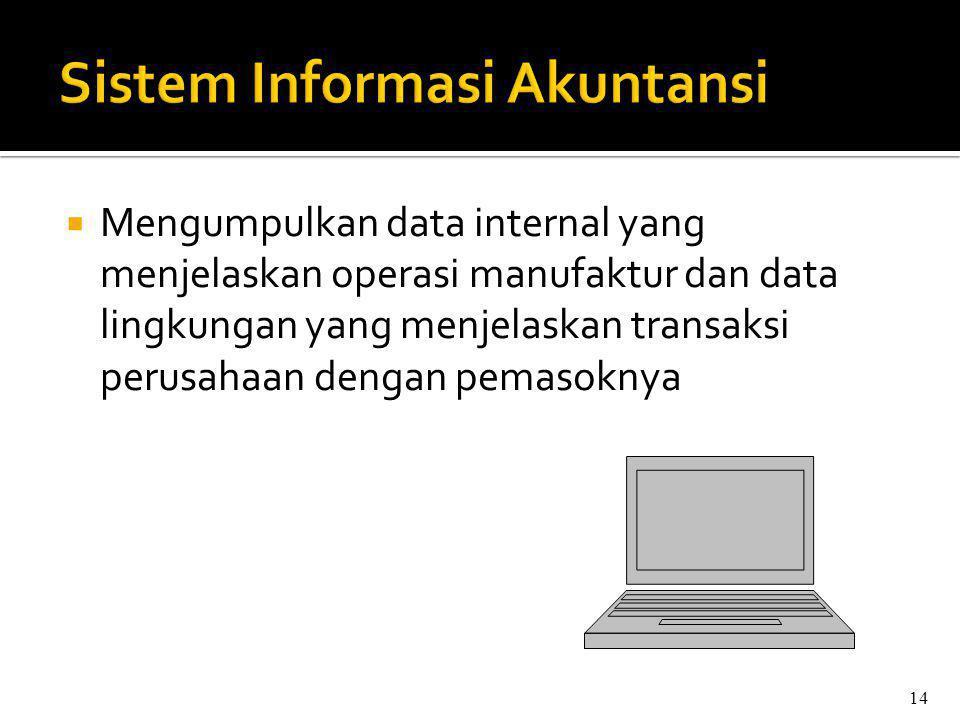  Mengumpulkan data internal yang menjelaskan operasi manufaktur dan data lingkungan yang menjelaskan transaksi perusahaan dengan pemasoknya 14