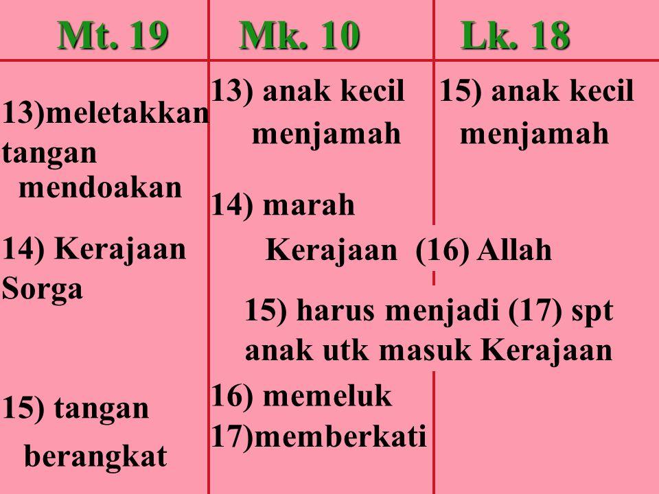 Mt. 19 Mk. 10 Lk. 18 13) anak kecil 15) anak kecil mendoakan menjamah menjamah 14) marah Kerajaan (16) Allah 14) Kerajaan Sorga 15) harus menjadi (17)