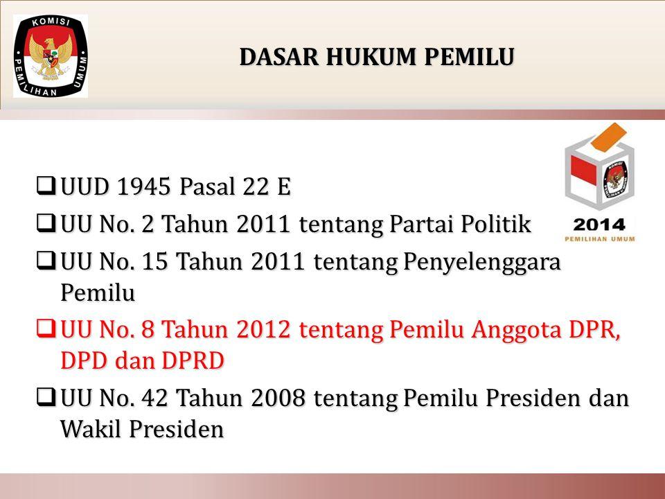 DASAR HUKUM PEMILU  UUD 1945 Pasal 22 E  UU No. 2 Tahun 2011 tentang Partai Politik  UU No. 15 Tahun 2011 tentang Penyelenggara Pemilu  UU No. 8 T