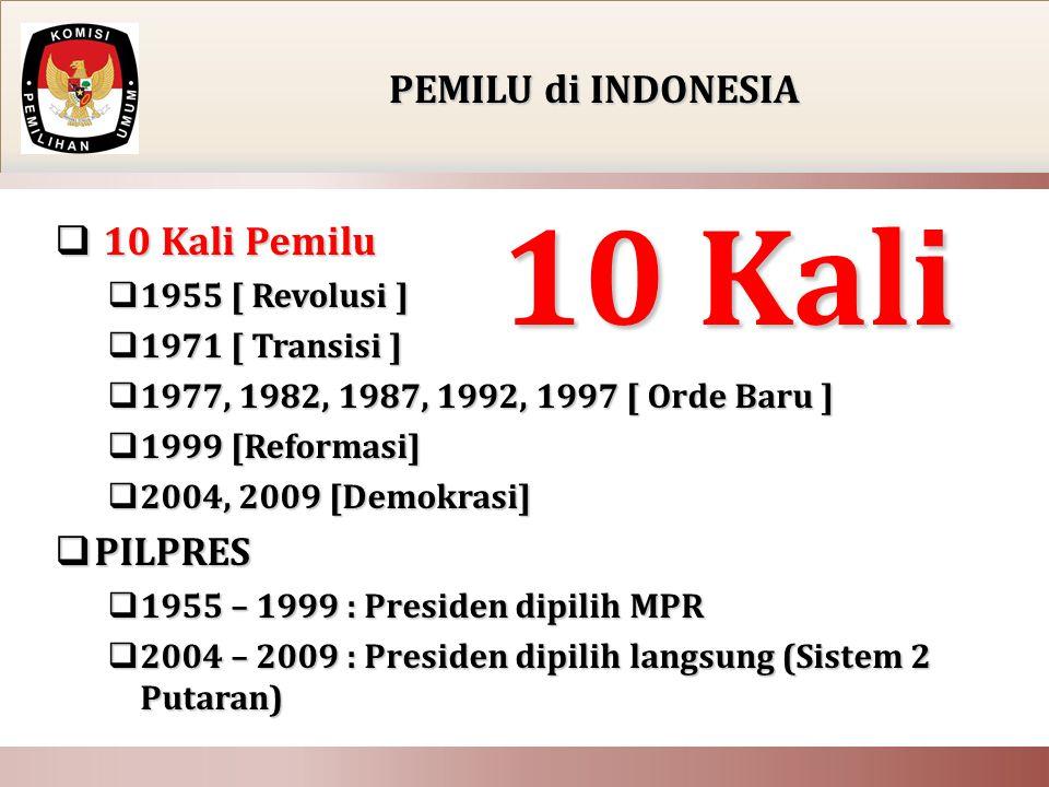 PEMILU di INDONESIA  10 Kali Pemilu  1955 [ Revolusi ]  1971 [ Transisi ]  1977, 1982, 1987, 1992, 1997 [ Orde Baru ]  1999 [Reformasi]  2004, 2