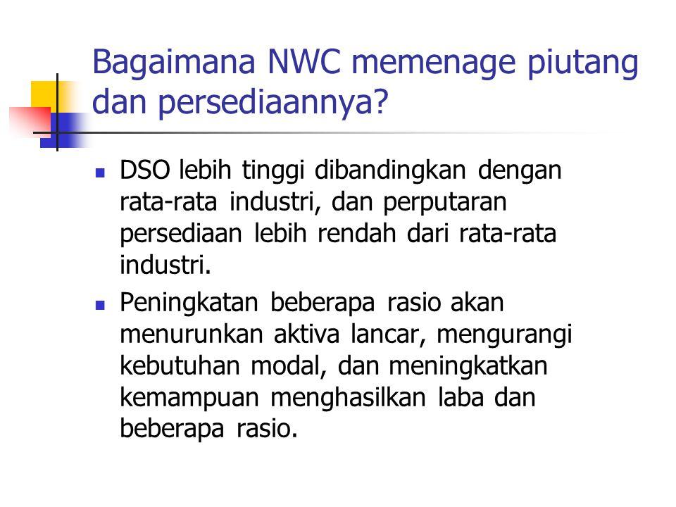 Bagaimana NWC memenage piutang dan persediaannya? DSO lebih tinggi dibandingkan dengan rata-rata industri, dan perputaran persediaan lebih rendah dari