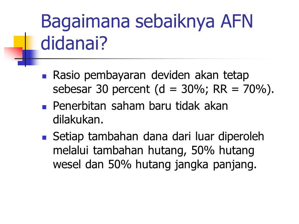 Bagaimana sebaiknya AFN didanai? Rasio pembayaran deviden akan tetap sebesar 30 percent (d = 30%; RR = 70%). Penerbitan saham baru tidak akan dilakuka