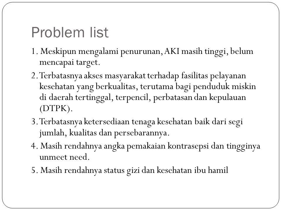 Problem list 1.Meskipun mengalami penurunan, AKI masih tinggi, belum mencapai target.
