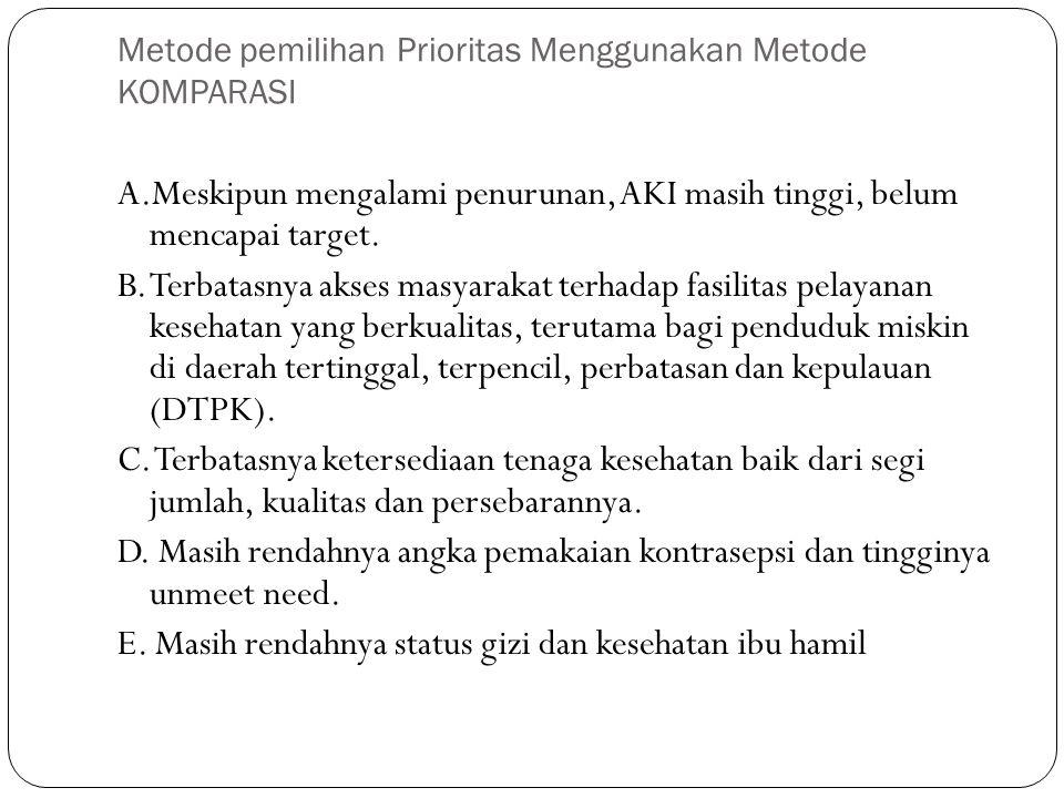 Metode pemilihan Prioritas Menggunakan Metode KOMPARASI A.Meskipun mengalami penurunan, AKI masih tinggi, belum mencapai target.