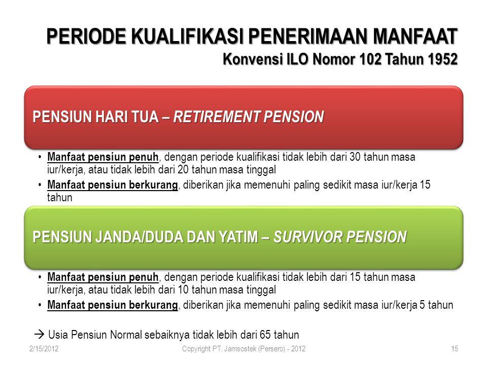 PERIODE KUALIFIKASI PENERIMAAN MANFAAT Konvensi ILO Nomor 102 Tahun 1952 PENSIUN HARI TUA – RETIREMENT PENSION Manfaat pensiun penuh, dengan periode kualifikasi tidak lebih dari 30 tahun masa iur/kerja, atau tidak lebih dari 20 tahun masa tinggal Manfaat pensiun berkurang, diberikan jika memenuhi paling sedikit masa iur/kerja 15 tahun PENSIUN JANDA/DUDA DAN YATIM – SURVIVOR PENSION Manfaat pensiun penuh, dengan periode kualifikasi tidak lebih dari 15 tahun masa iur/kerja, atau tidak lebih dari 10 tahun masa tinggal Manfaat pensiun berkurang, diberikan jika memenuhi paling sedikit masa iur/kerja 5 tahun  Usia Pensiun Normal sebaiknya tidak lebih dari 65 tahun 2/15/2012Copyright PT.
