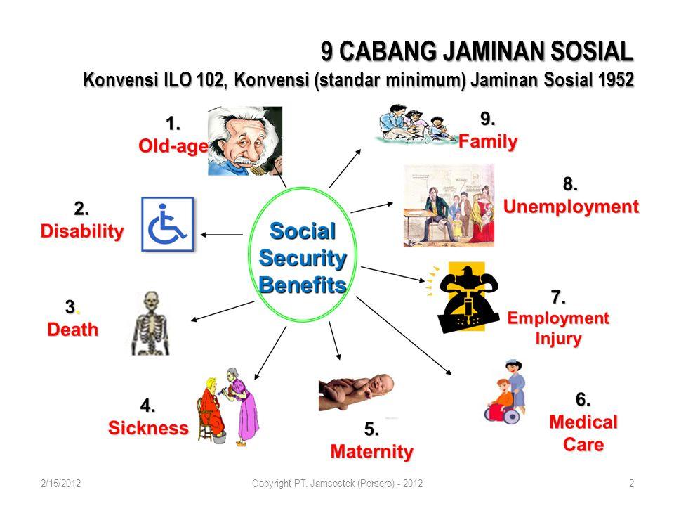 9 CABANG JAMINAN SOSIAL Konvensi ILO 102, Konvensi (standar minimum) Jaminan Sosial 1952 2/15/2012Copyright PT.
