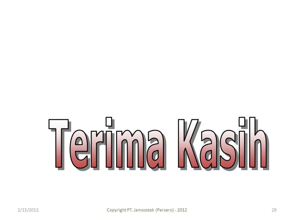 2/15/2012Copyright PT. Jamsostek (Persero) - 201229
