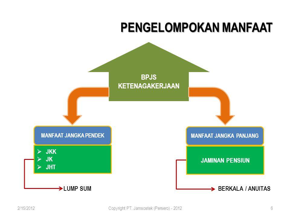 RUJUKAN PENSIUN JAMINAN SOSIAL REFORMASI JAMSOSTEK DAN SJSN 2/15/2012Copyright PT.