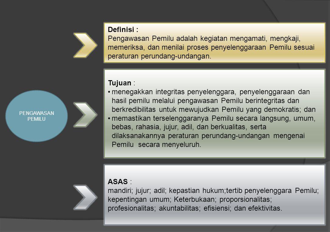 PENGAWASAN PEMILU Definisi : Pengawasan Pemilu adalah kegiatan mengamati, mengkaji, memeriksa, dan menilai proses penyelenggaraan Pemilu sesuai peraturan perundang-undangan.