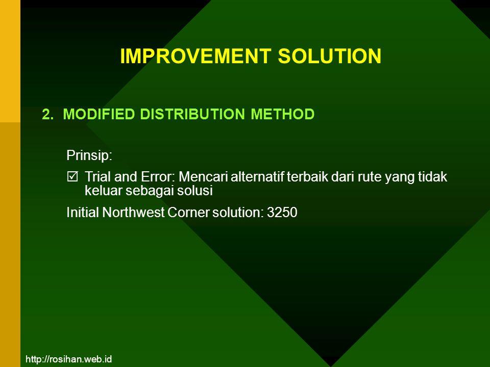 IMPROVEMENT SOLUTION Prinsip:  Trial and Error: Mencari alternatif terbaik dari rute yang tidak keluar sebagai solusi Initial Northwest Corner soluti