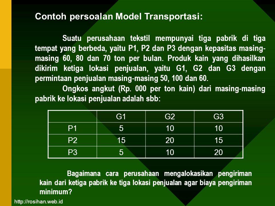 Contoh persoalan Model Transportasi: Suatu perusahaan tekstil mempunyai tiga pabrik di tiga tempat yang berbeda, yaitu P1, P2 dan P3 dengan kepasitas