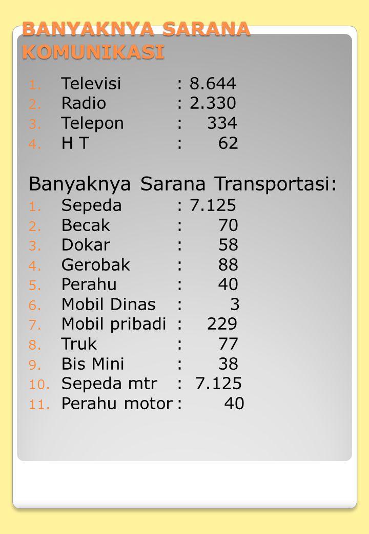 BANYAKNYA SARANA KOMUNIKASI 1. Televisi: 8.644 2. Radio: 2.330 3. Telepon: 334 4. H T: 62 Banyaknya Sarana Transportasi: 1. Sepeda: 7.125 2. Becak: 70