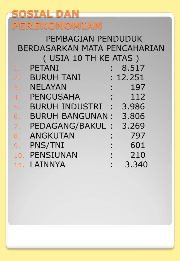 PEMBAGIAN PENDUDUK BERDASARKAN PENDIDIKAN 1.Tidak/belum sekolah: 3.659 2.