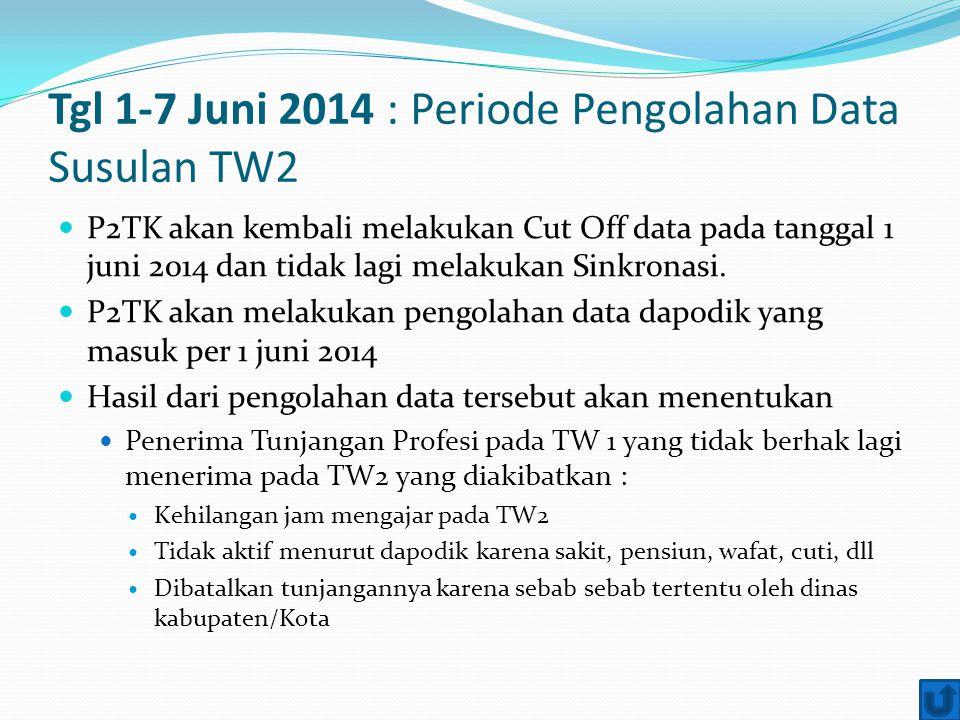 Tgl 1-7 Juni 2014 : Periode Pengolahan Data Susulan TW2 P2TK akan kembali melakukan Cut Off data pada tanggal 1 juni 2014 dan tidak lagi melakukan Sin