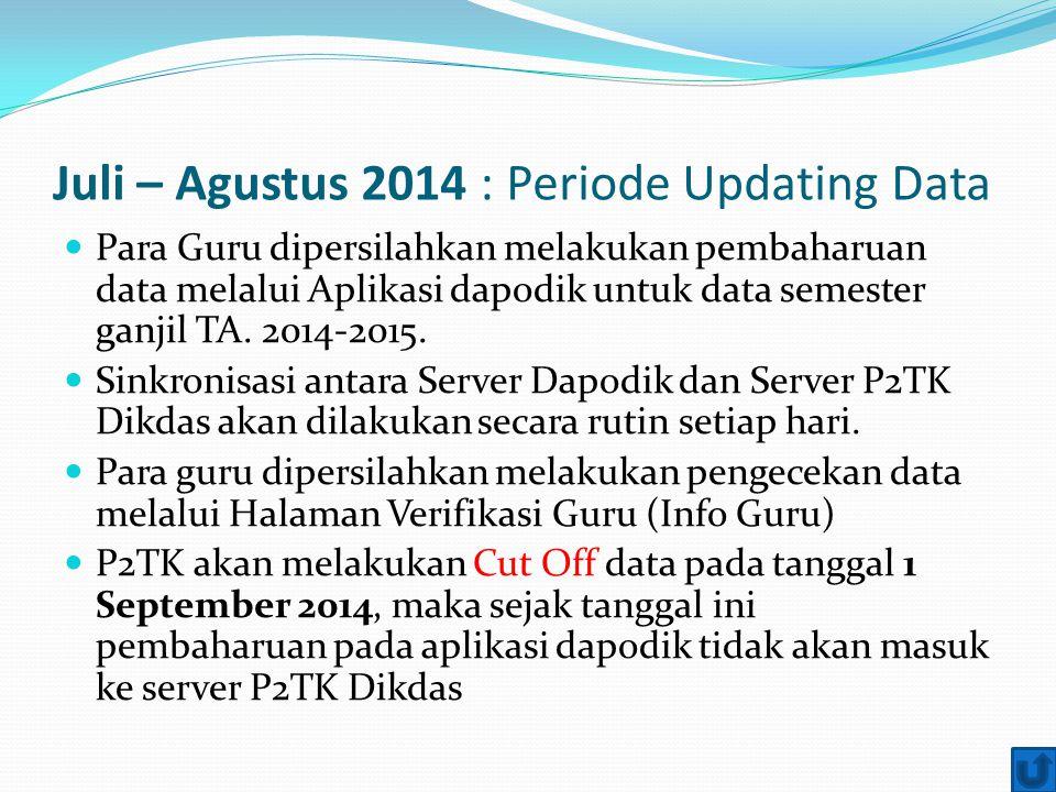 Juli – Agustus 2014 : Periode Updating Data Para Guru dipersilahkan melakukan pembaharuan data melalui Aplikasi dapodik untuk data semester ganjil TA.